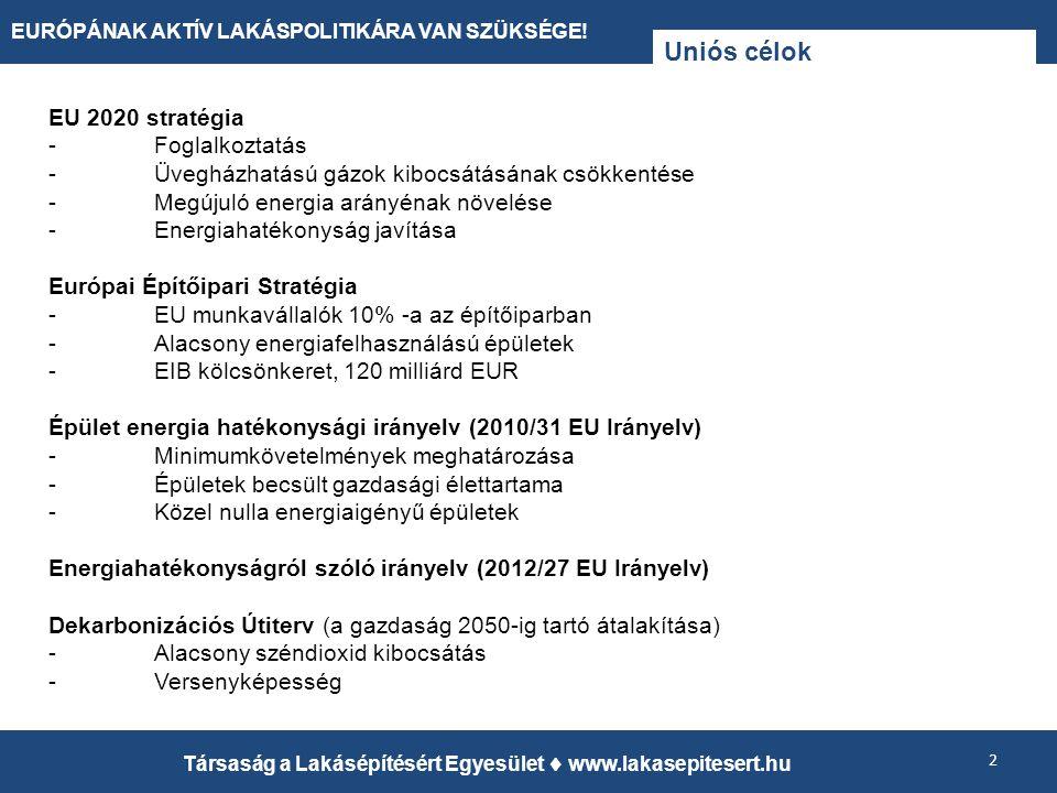 Uniós támogatási eszközök Európai Regionális Fejlesztési Alap -Visszatérítendő támogatások -Lakás beruházási alap létrehozása -Vissza nem térítendő támogatások EIB kölcsönök -Kedvező kamat -Forint alap -Hosszú futamidő -ESCO (Energy Saving Cooperation) konstrukciók beindítása 3 Társaság a Lakásépítésért Egyesület  www.lakasepitesert.hu EURÓPÁNAK AKTÍV LAKÁSPOLITIKÁRA VAN SZÜKSÉGE!