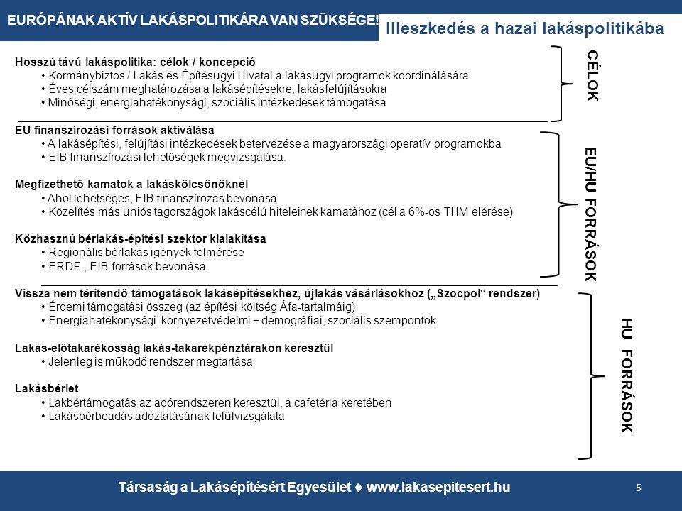 Hosszú távú lakáspolitika: célok / koncepció • Kormánybiztos / Lakás és Építésügyi Hivatal a lakásügyi programok koordinálására • Éves célszám meghatá