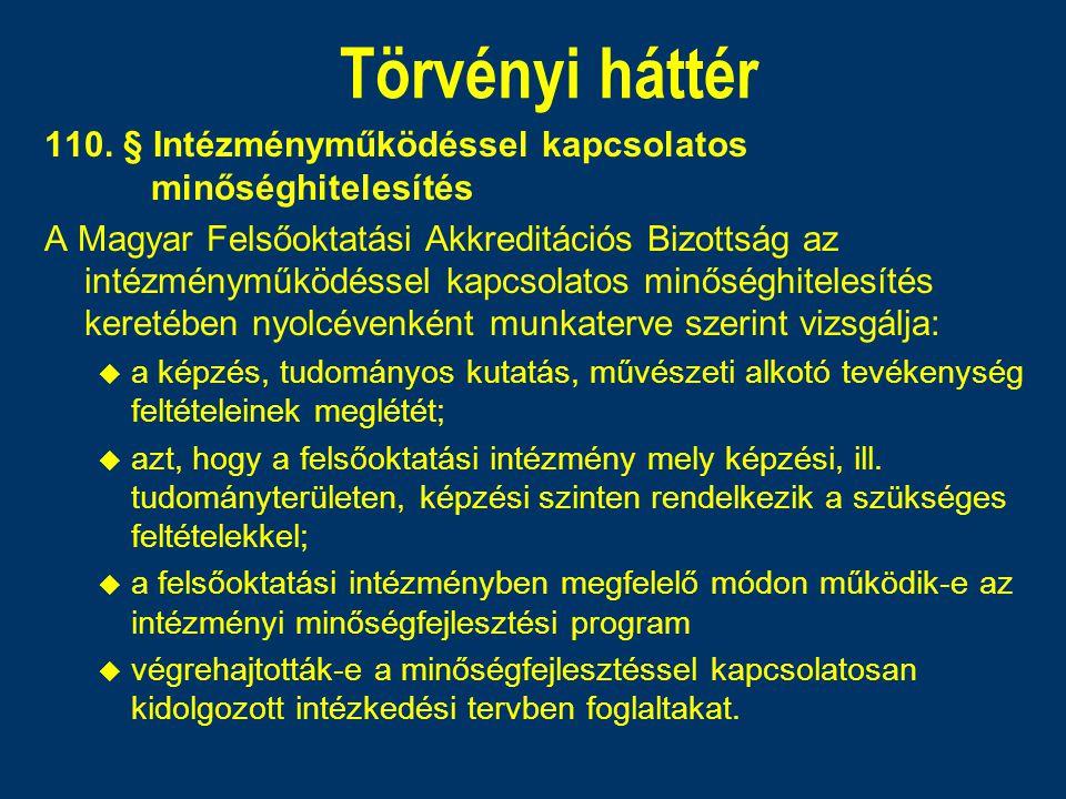 Törvényi háttér 110. § Intézményműködéssel kapcsolatos minőséghitelesítés A Magyar Felsőoktatási Akkreditációs Bizottság az intézményműködéssel kapcso