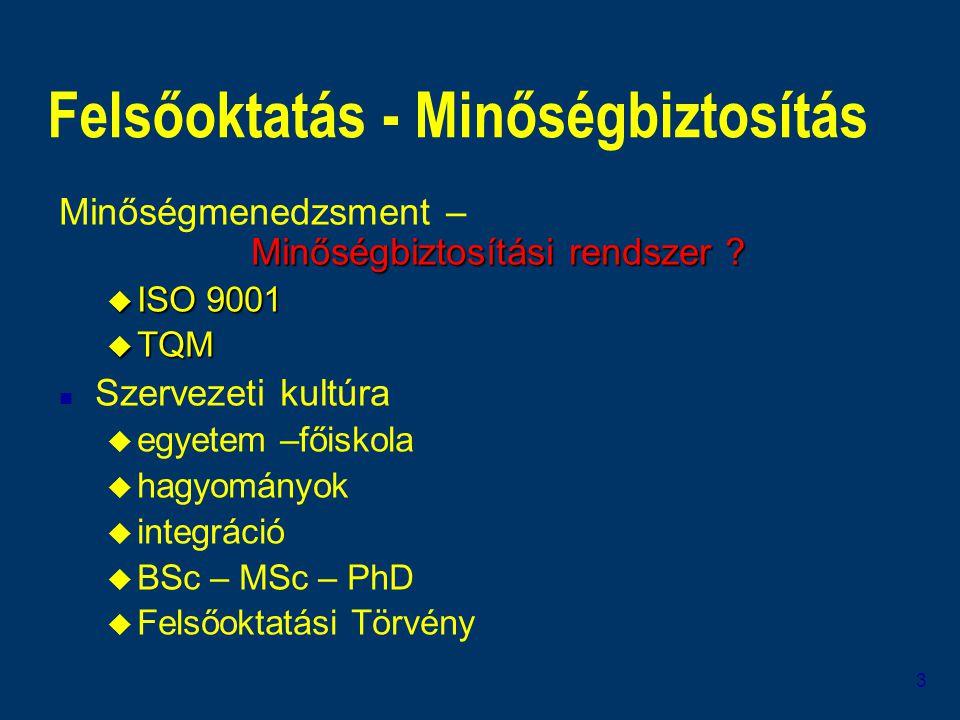 3 Felsőoktatás - Minőségbiztosítás Minőségbiztosítási rendszer ? Minőségmenedzsment – Minőségbiztosítási rendszer ? u ISO 9001 u TQM n Szervezeti kult