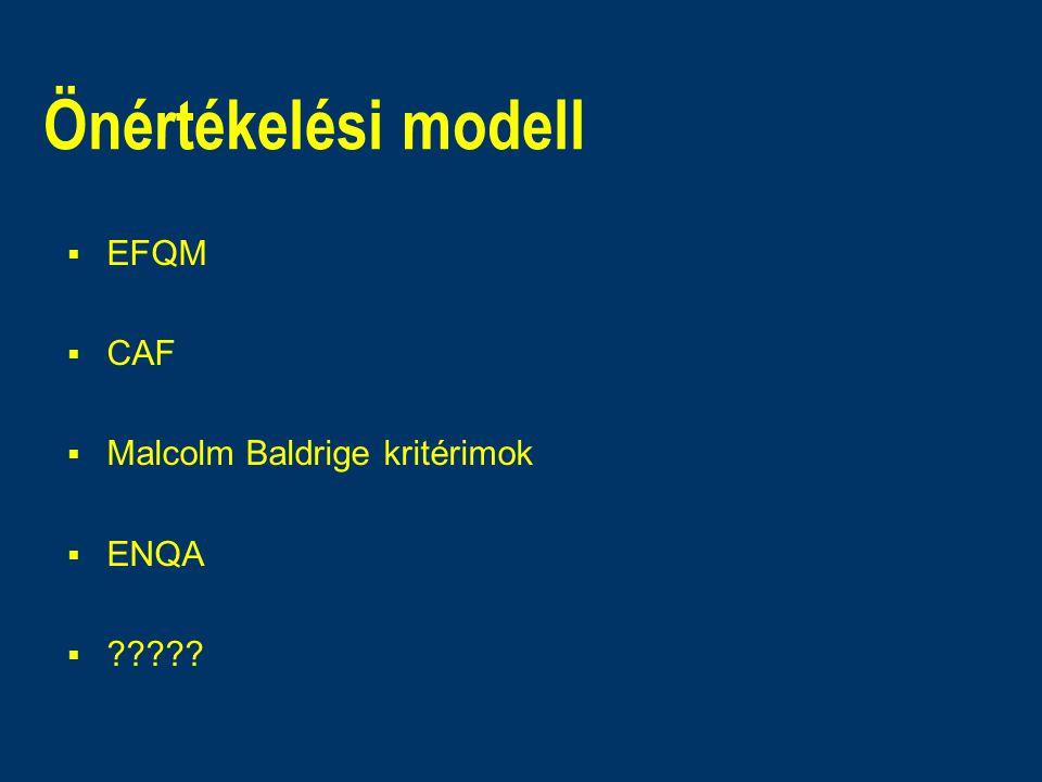 Önértékelési modell  EFQM  CAF  Malcolm Baldrige kritérimok  ENQA  ?????