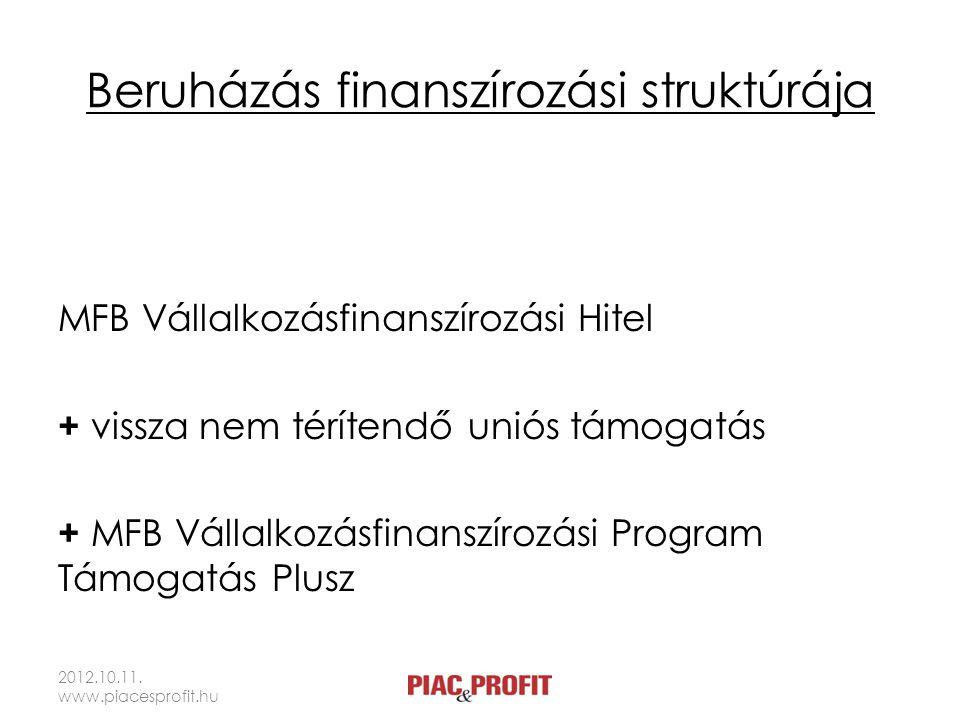 Beruházás finanszírozási struktúrája MFB Vállalkozásfinanszírozási Hitel + vissza nem térítendő uniós támogatás + MFB Vállalkozásfinanszírozási Program Támogatás Plusz 2012.10.11.