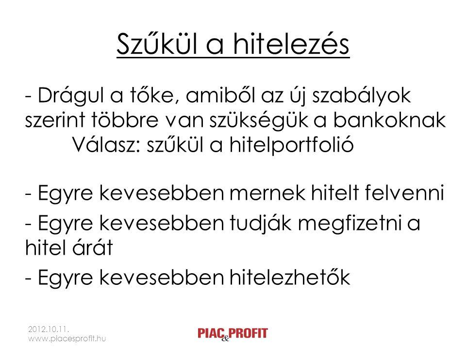 Támogatott konstrukciók • Magyar Fejlesztési Bank Fejlesztési célú hitelek • KAVOSZ Széchenyi Kártya Program • Európai Uniós források Új Széchenyi Terv pályázatai 2012.10.11.