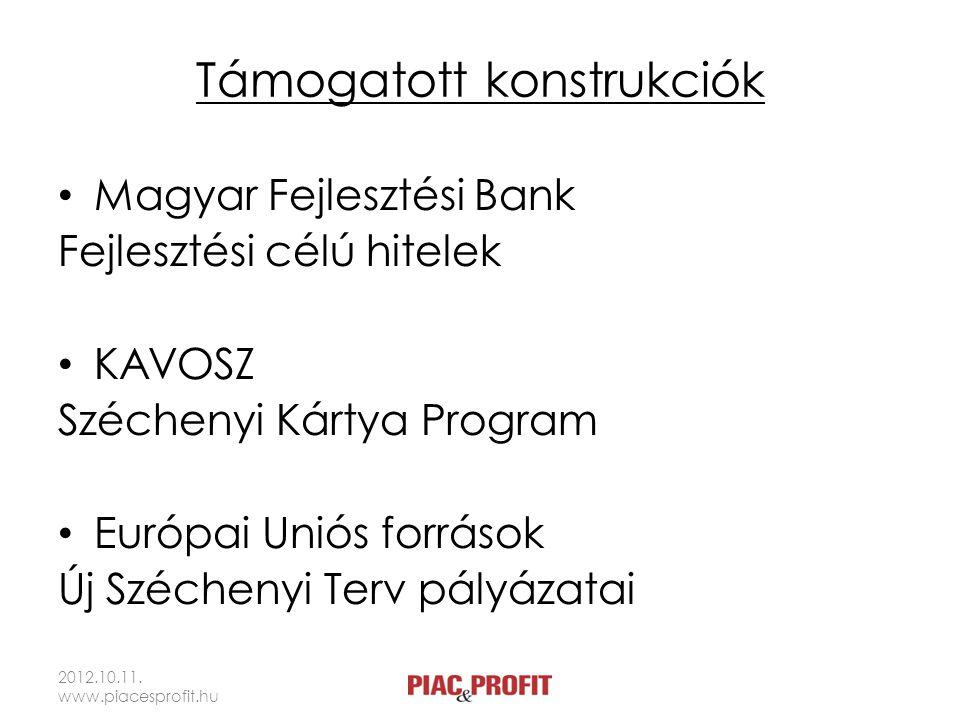 Széchenyi Kártya Program • Sok szereplője van • Termékfejlesztés piaci igények szerint • Gyors, rugalmas hitelbírálat • Egyszerű adminisztráció • VOSZ irodákban + kamaráknál igényelhető • 10 hitelintézet folyósítja