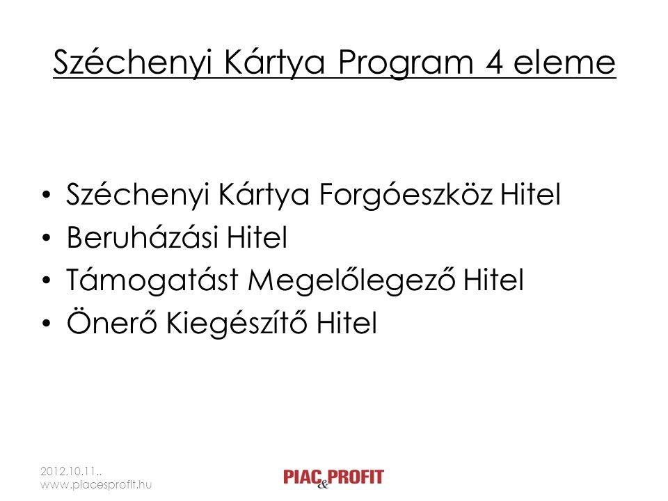 Széchenyi Kártya Program 4 eleme • Széchenyi Kártya Forgóeszköz Hitel • Beruházási Hitel • Támogatást Megelőlegező Hitel • Önerő Kiegészítő Hitel 2012.10.11..