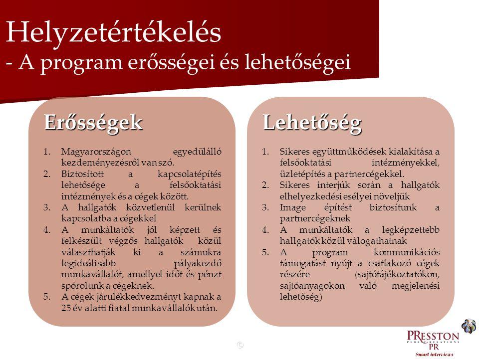 © Helyzetértékelés - A program erősségei és lehetőségei Erősségek 1.Magyarországon egyedülálló kezdeményezésről van szó.