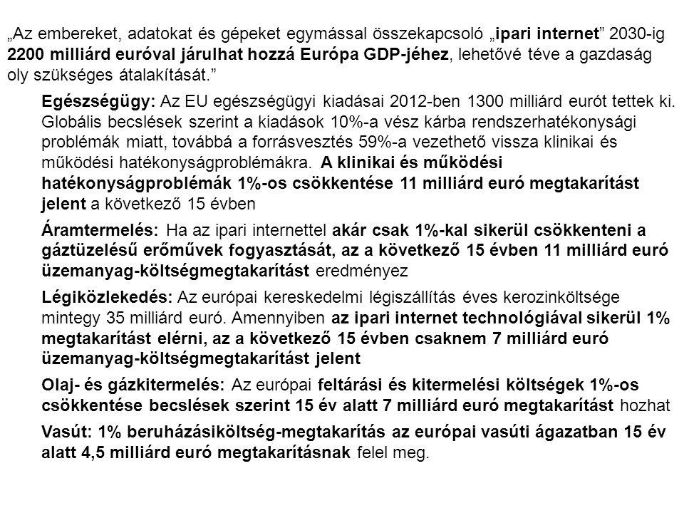 """""""Az embereket, adatokat és gépeket egymással összekapcsoló """"ipari internet"""" 2030-ig 2200 milliárd euróval járulhat hozzá Európa GDP-jéhez, lehetővé té"""