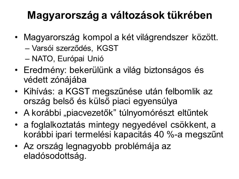 Magyarország a változások tükrében •Magyarország kompol a két világrendszer között. – Varsói szerződés, KGST – NATO, Európai Unió •Eredmény: bekerülün