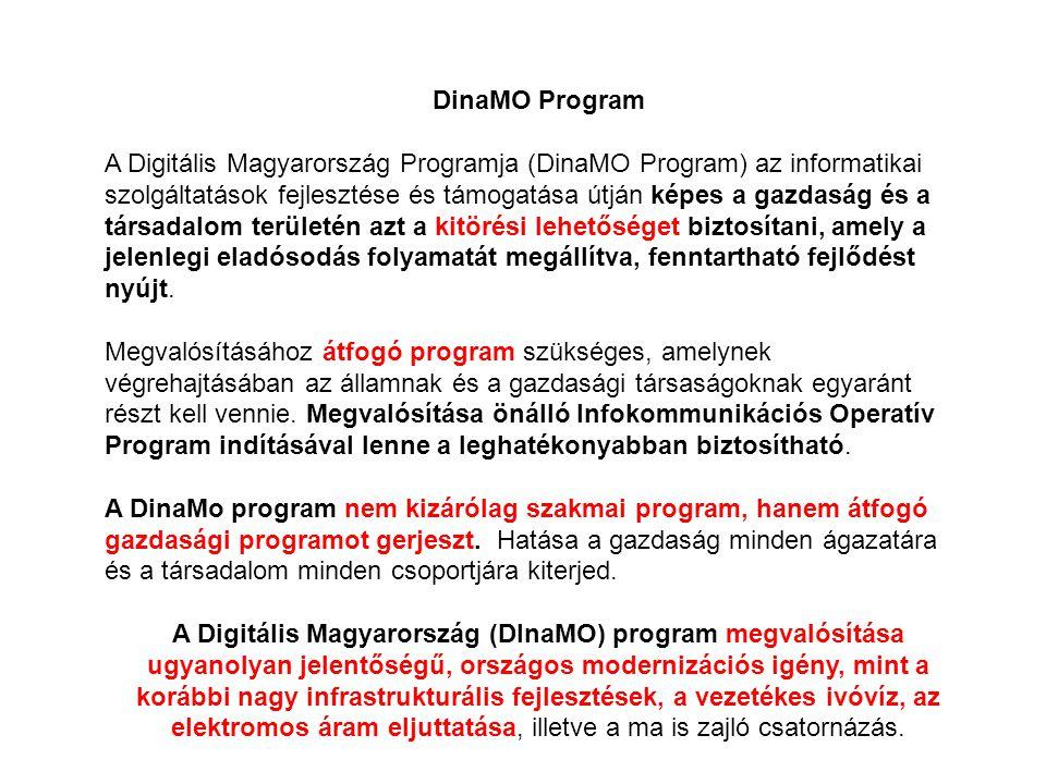 DinaMO Program A Digitális Magyarország Programja (DinaMO Program) az informatikai szolgáltatások fejlesztése és támogatása útján képes a gazdaság és