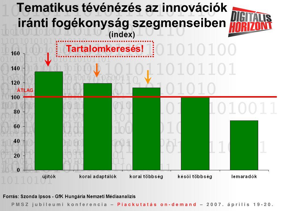 Tematikus tévénézés az innovációk iránti fogékonyság szegmenseiben (index) Forrás: Szonda Ipsos - GfK Hungária Nemzeti Médiaanalízis ÁTLAG Tartalomkeresés!