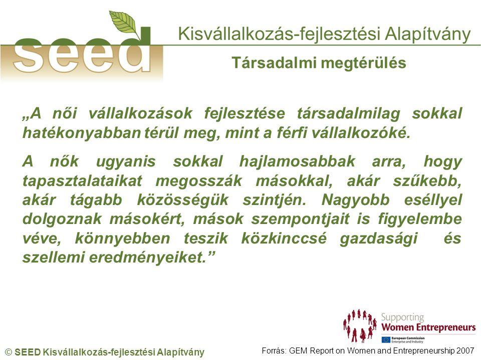 """© SEED Kisvállalkozás-fejlesztési Alapítvány """"A női vállalkozások fejlesztése társadalmilag sokkal hatékonyabban térül meg, mint a férfi vállalkozóké."""