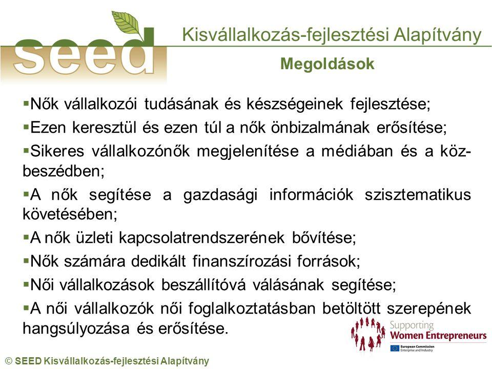 © SEED Kisvállalkozás-fejlesztési Alapítvány  Nők vállalkozói tudásának és készségeinek fejlesztése;  Ezen keresztül és ezen túl a nők önbizalmának erősítése;  Sikeres vállalkozónők megjelenítése a médiában és a köz- beszédben;  A nők segítése a gazdasági információk szisztematikus követésében;  A nők üzleti kapcsolatrendszerének bővítése;  Nők számára dedikált finanszírozási források;  Női vállalkozások beszállítóvá válásának segítése;  A női vállalkozók női foglalkoztatásban betöltött szerepének hangsúlyozása és erősítése.