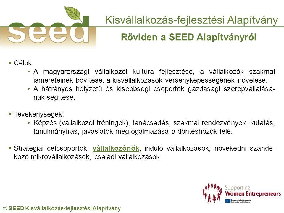 © SEED Kisvállalkozás-fejlesztési Alapítvány  Célok: •A magyarországi vállalkozói kultúra fejlesztése, a vállalkozók szakmai ismereteinek bővítése, a kisvállalkozások versenyképességének növelése.