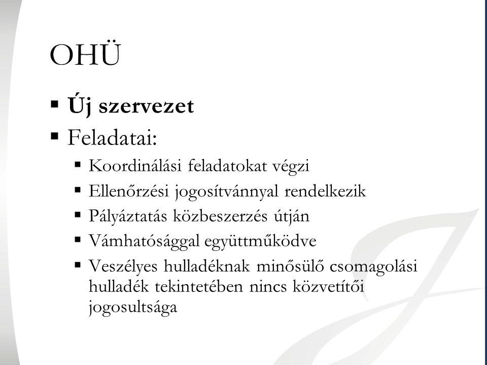OHÜ  Új szervezet  Feladatai:  Koordinálási feladatokat végzi  Ellenőrzési jogosítvánnyal rendelkezik  Pályáztatás közbeszerzés útján  Vámhatósá