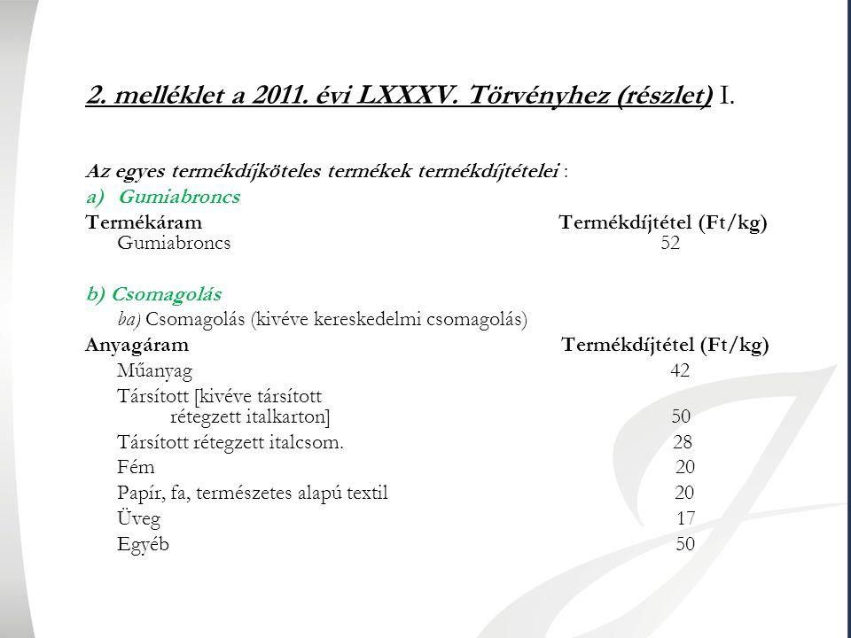 2. melléklet a 2011. évi LXXXV. Törvényhez (részlet) I. Az egyes termékdíjköteles termékek termékdíjtételei : a)Gumiabroncs Termékáram Termékdíjtétel