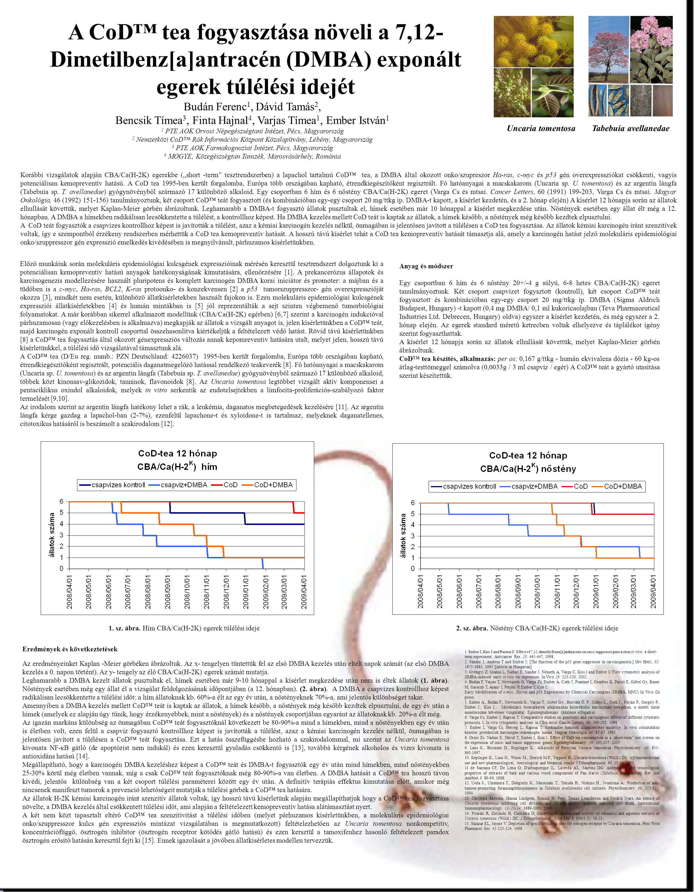 A CoD™ tea fogyasztása növeli a 7,12- Dimetilbenz[a]antracén (DMBA) exponált egerek túlélési idejét Budán Ferenc 1, Dávid Tamás 2, Bencsik Tímea 3, Fi
