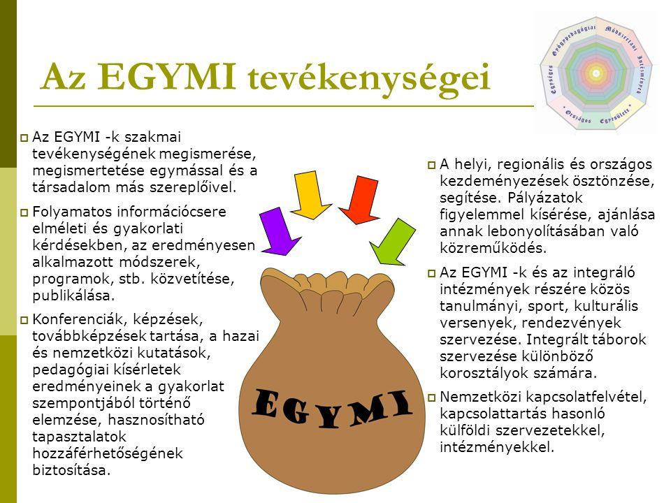 Az EGYMI tevékenységei  A helyi, regionális és országos kezdeményezések ösztönzése, segítése. Pályázatok figyelemmel kísérése, ajánlása annak lebonyo