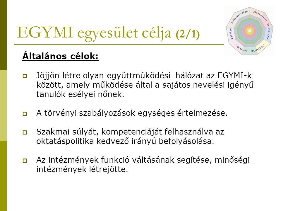 EGYMI egyesület célja (2/1) Általános célok:  Jöjjön létre olyan együttműködési hálózat az EGYMI-k között, amely működése által a sajátos nevelési ig