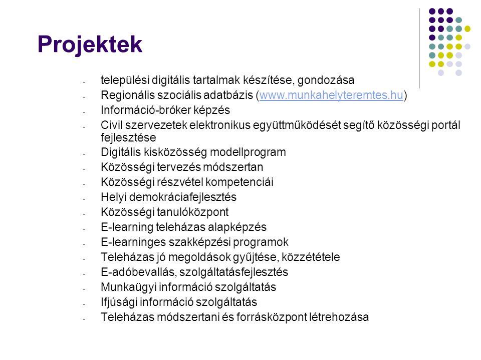 Projektek - települési digitális tartalmak készítése, gondozása - Regionális szociális adatbázis (www.munkahelyteremtes.hu)www.munkahelyteremtes.hu -