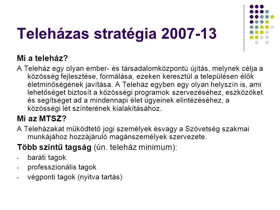 Teleházas stratégia 2007-13 Mi a teleház? A Teleház egy olyan ember- és társadalomközpontú újítás, melynek célja a közösség fejlesztése, formálása, ez