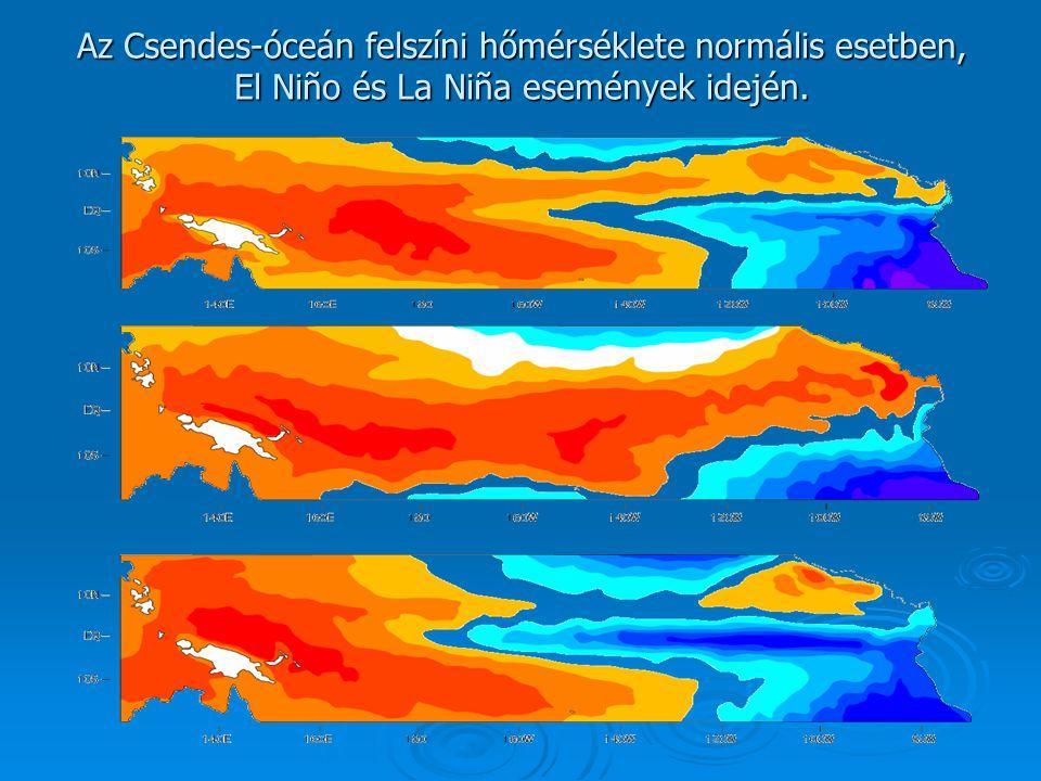Az Csendes-óceán felszíni hőmérséklete normális esetben, El Niño és La Niña események idején.