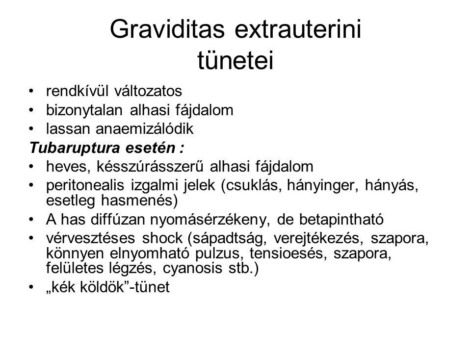 Graviditas extrauterini tünetei •rendkívül változatos •bizonytalan alhasi fájdalom •lassan anaemizálódik Tubaruptura esetén : •heves, késszúrásszerű a