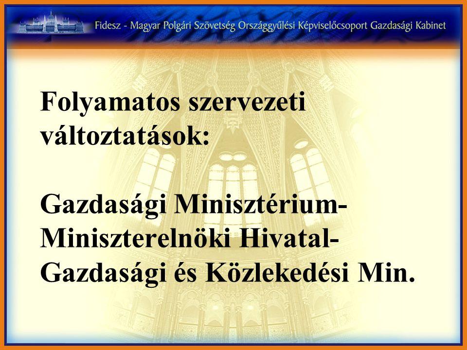 Folyamatos szervezeti változtatások: Gazdasági Minisztérium- Miniszterelnöki Hivatal- Gazdasági és Közlekedési Min.