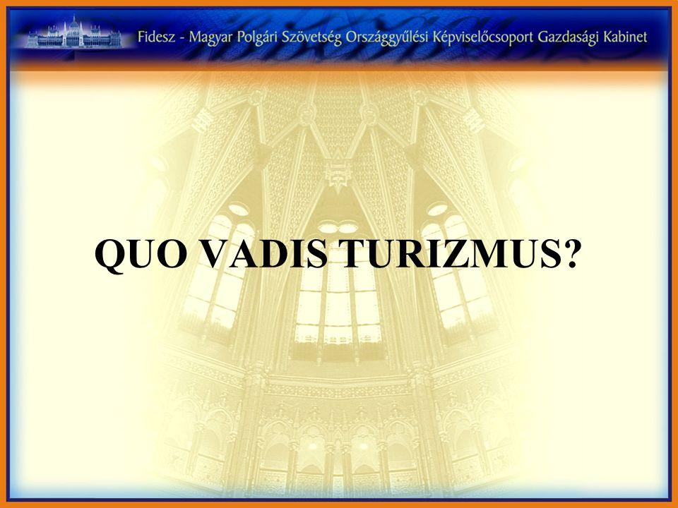 QUO VADIS TURIZMUS