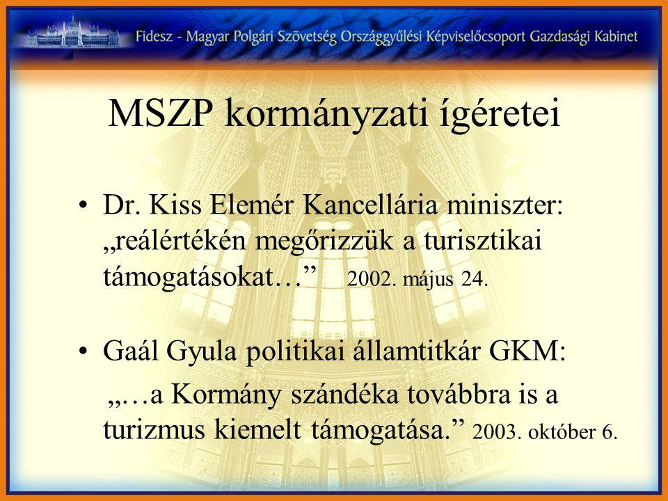MSZP kormányzati ígéretei •Dr.