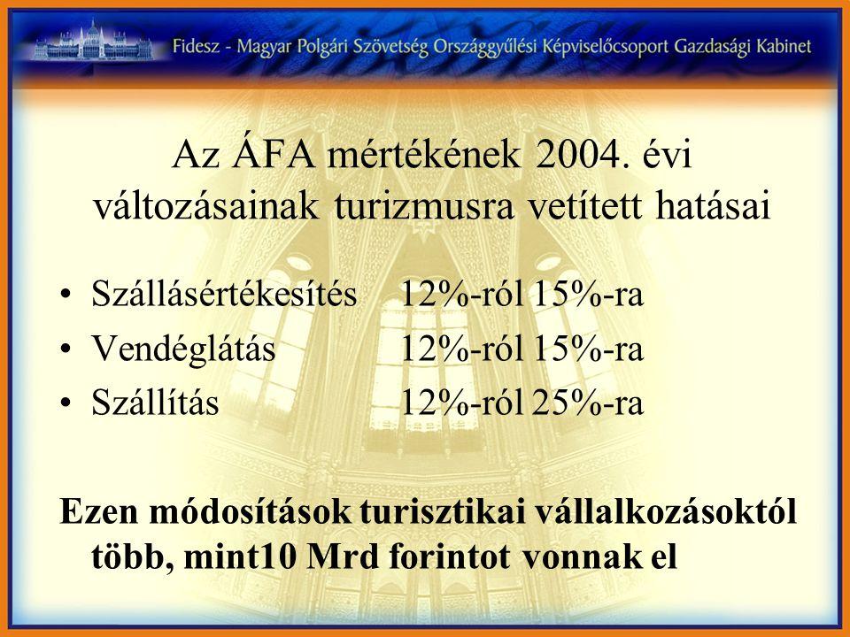 Az ÁFA mértékének 2004.