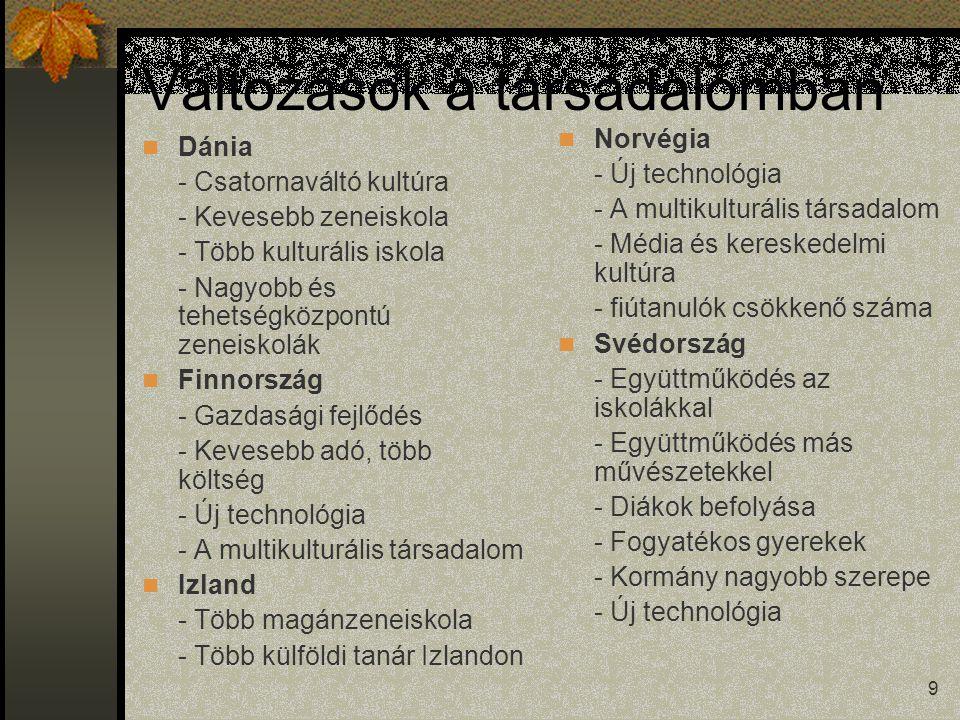 9 Változások a társadalomban  Dánia - Csatornaváltó kultúra - Kevesebb zeneiskola - Több kulturális iskola - Nagyobb és tehetségközpontú zeneiskolák  Finnország - Gazdasági fejlődés - Kevesebb adó, több költség - Új technológia - A multikulturális társadalom  Izland - Több magánzeneiskola - Több külföldi tanár Izlandon  Norvégia - Új technológia - A multikulturális társadalom - Média és kereskedelmi kultúra - fiútanulók csökkenő száma  Svédország - Együttműködés az iskolákkal - Együttműködés más művészetekkel - Diákok befolyása - Fogyatékos gyerekek - Kormány nagyobb szerepe - Új technológia