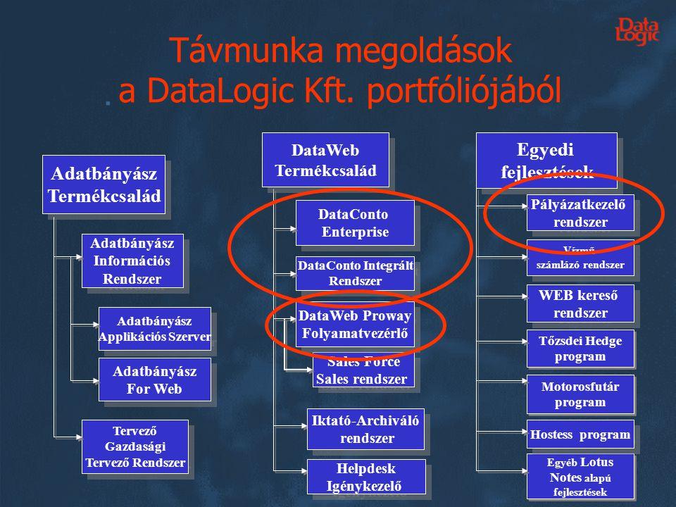 Csoportmunka támogatás és folyamatkezelés a weben Tűzfal 1.