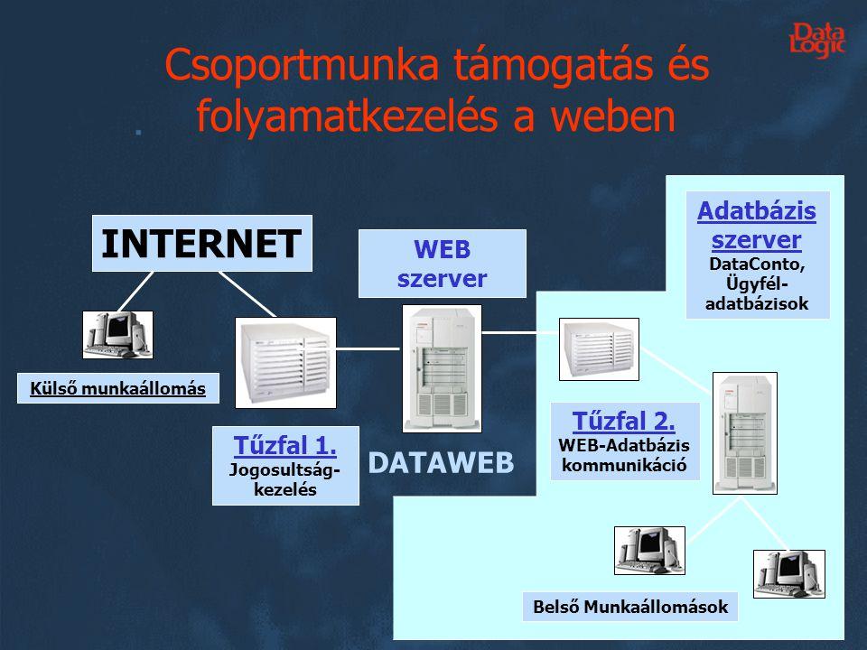 """•DataWeb rendszer - web alkalmazások készítésére alkalmas keretrendszer –Csak szerver oldali telepítés szükséges –A megoldások alkalmazás szolgáltatás (ASP) révén érhetőek el –Költségcsökkentés: """"fizess csak azért, amit használsz –Újabb alkalmazások készítése nagyon rövid idő alatt –Minimális eszközberuházás, rendkívül költségtakarékos üzemeltetés –Átjárhatóság és áthívhatóság a különböző DataWeb rendszerek között –Gyors bevezethetőség Csoportmunka támogatás és folyamatkezelés a weben"""