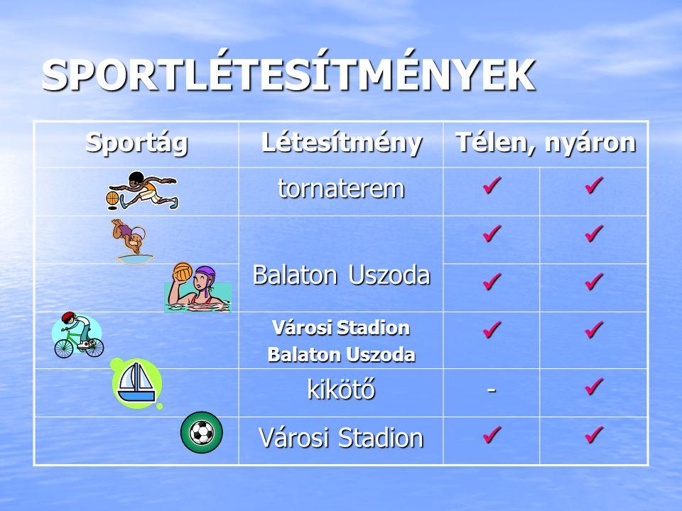 SPORTLÉTESÍTMÉNYEK SportágLétesítmény Télen, nyáron tornaterem Balaton Uszoda   Városi Stadion Balaton Uszoda  kikötő- Városi Stadion 