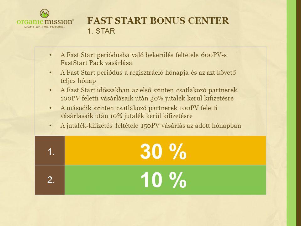 FAST START BONUS CENTER • A Fast Start periódusba való bekerülés feltétele 600PV-s FastStart Pack vásárlása • A Fast Start periódus a regisztráció hón