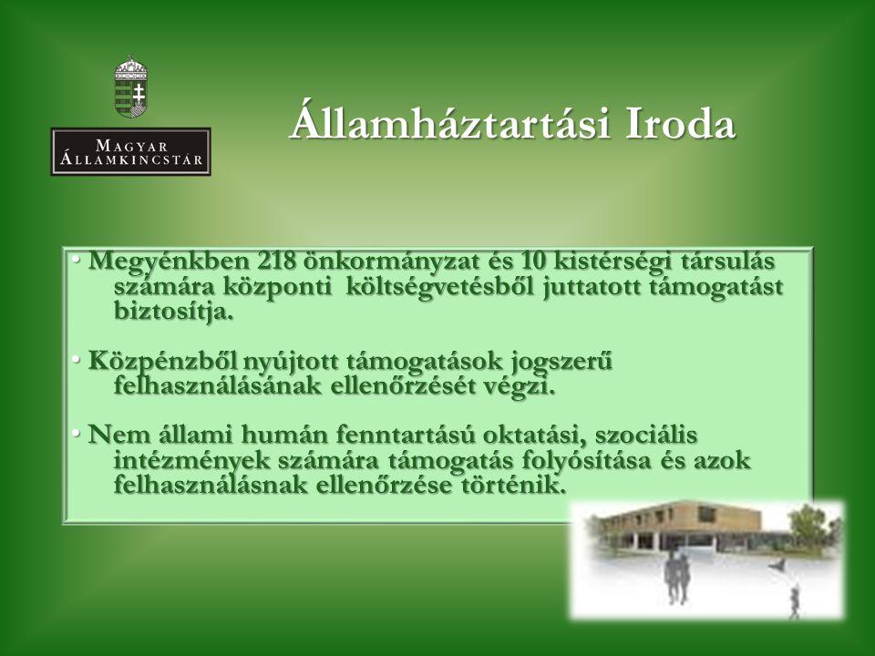 Államháztartási Iroda • Megyénkben 218 önkormányzat és 10 kistérségi társulás számára központi költségvetésből juttatott támogatást biztosítja. • Közp