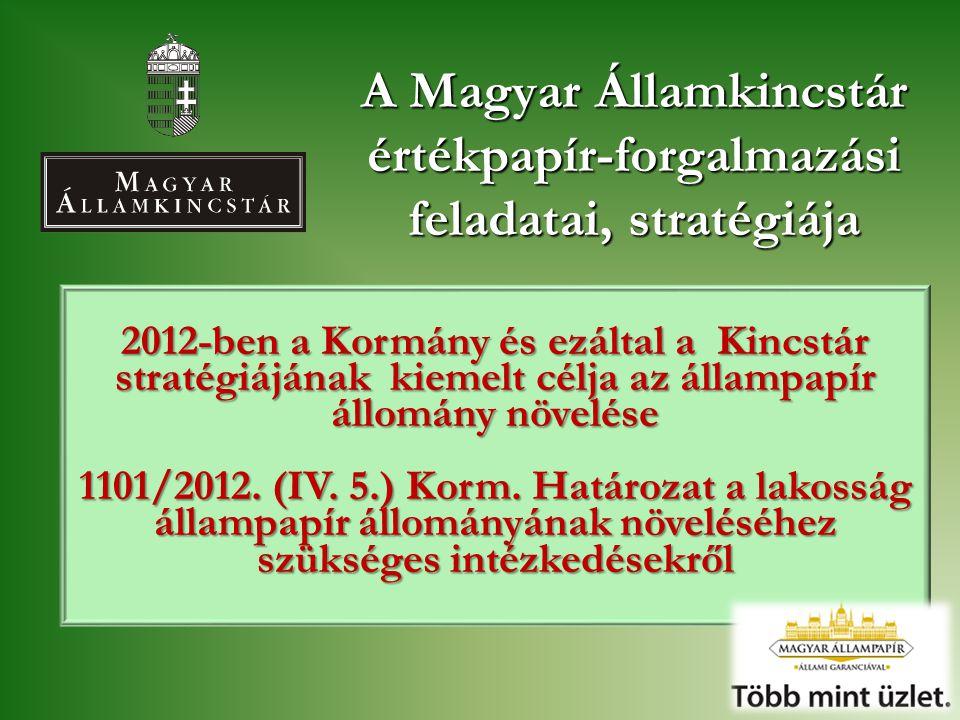 A Magyar Államkincstár értékpapír-forgalmazási feladatai, stratégiája 2012-ben a Kormány és ezáltal a Kincstár stratégiájának kiemelt célja az állampa