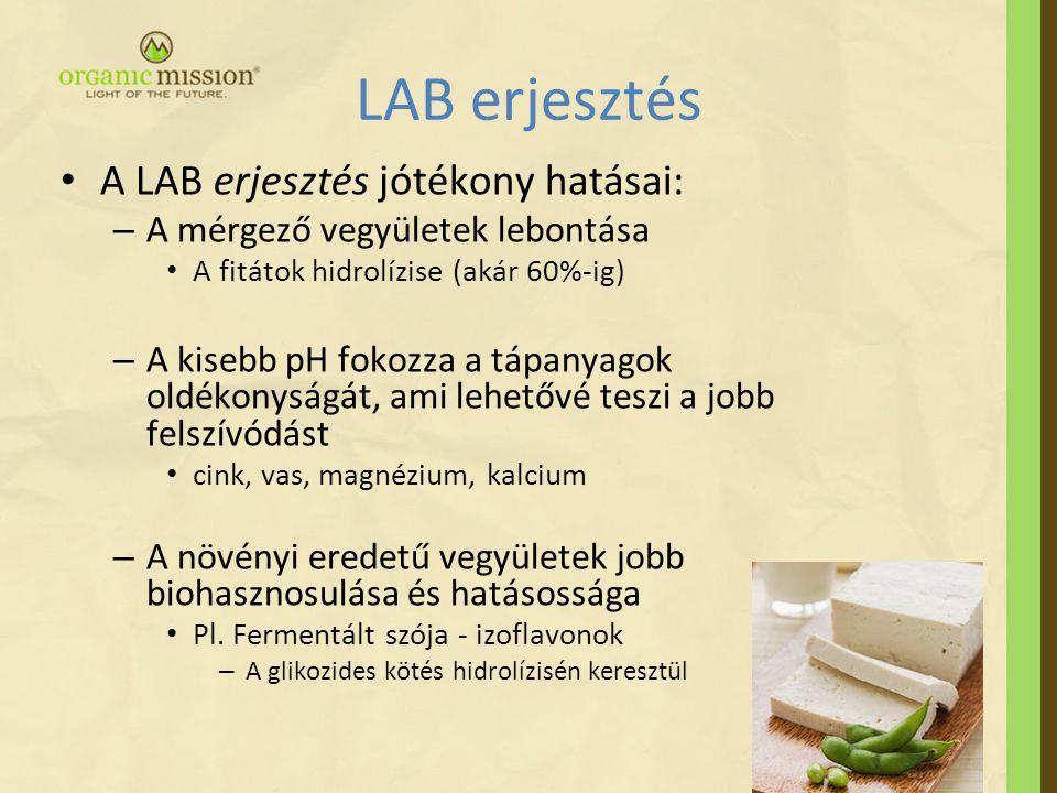 LAB erjesztés • A LAB erjesztés jótékony hatásai: – A mérgező vegyületek lebontása • A fitátok hidrolízise (akár 60%-ig) – A kisebb pH fokozza a tápan