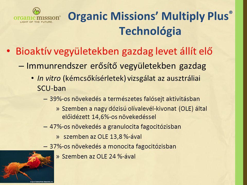 Organic Missions' Multiply Plus ® Technológia • Bioaktív vegyületekben gazdag levet állít elő – Immunrendszer erősítő vegyületekben gazdag • In vitro (kémcsőkísérletek) vizsgálat az ausztráliai SCU-ban – 39%-os növekedés a természetes falósejt aktivitásban » Szemben a nagy dózisú olívalevél-kivonat (OLE) által előidézett 14,6%-os növekedéssel – 47%-os növekedés a granulocita fagocitózisban » szemben az OLE 13,8 %-ával – 37%-os növekedés a monocita fagocitózisban » Szemben az OLE 24 %-ával