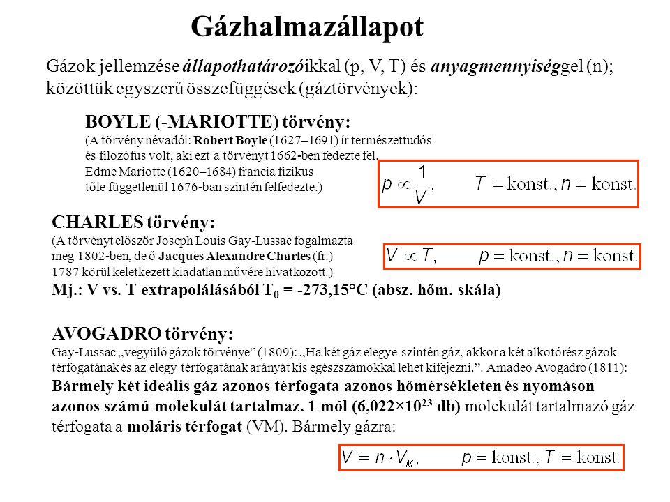 Gázhalmazállapot Gázok jellemzése állapothatározóikkal (p, V, T) és anyagmennyiséggel (n); közöttük egyszerű összefüggések (gáztörvények): BOYLE (-MAR