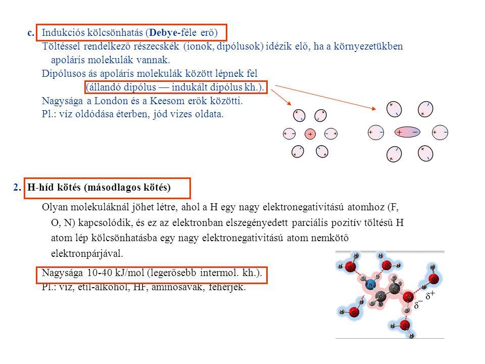 c.Indukciós kölcsönhatás (Debye-féle erő) Töltéssel rendelkező részecskék (ionok, dipólusok) idézik elő, ha a környezetükben apoláris molekulák vannak