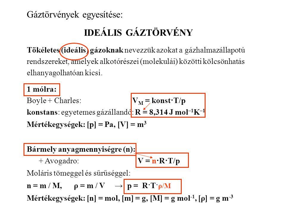 Gáztörvények egyesítése: IDEÁLIS GÁZTÖRVÉNY Tökéletes (ideális) gázoknak nevezzük azokat a gázhalmazállapotú rendszereket, amelyek alkotórészei (molek