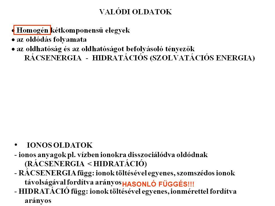 • IONOS OLDATOK - ionos anyagok pl. vízben ionokra disszociálódva oldódnak (RÁCSENERGIA < HIDRATÁCIÓ) - RÁCSENERGIA függ: ionok töltésével egyenes, sz