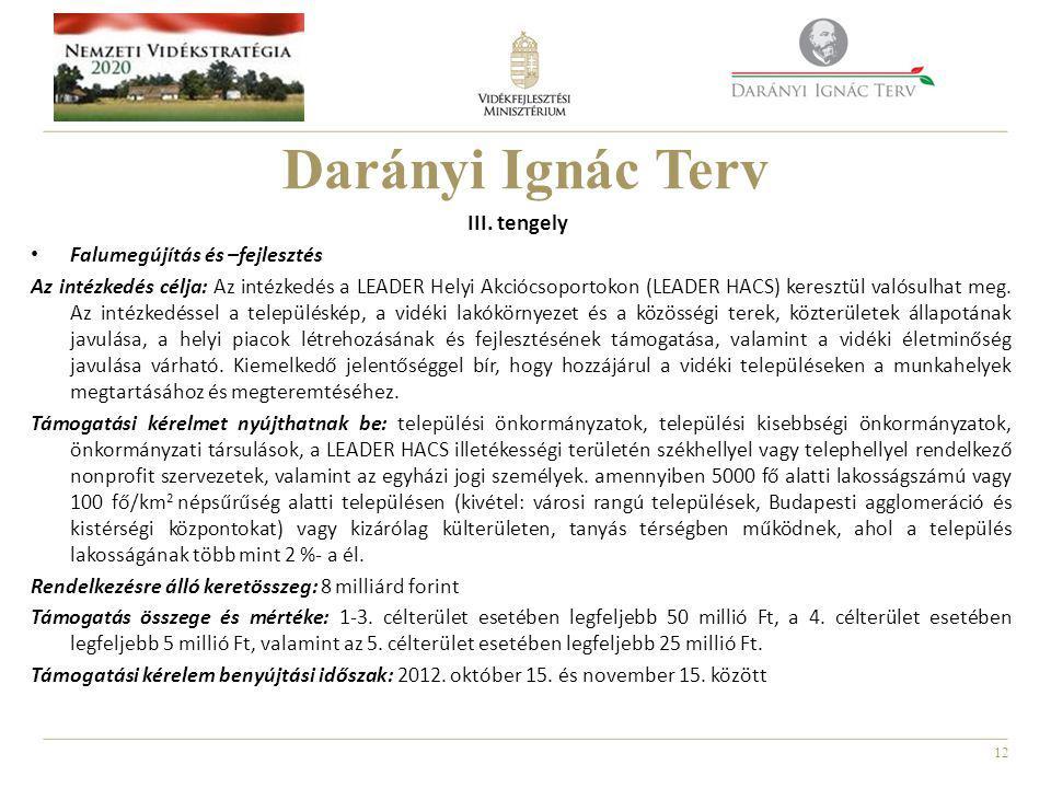 12 Darányi Ignác Terv III.