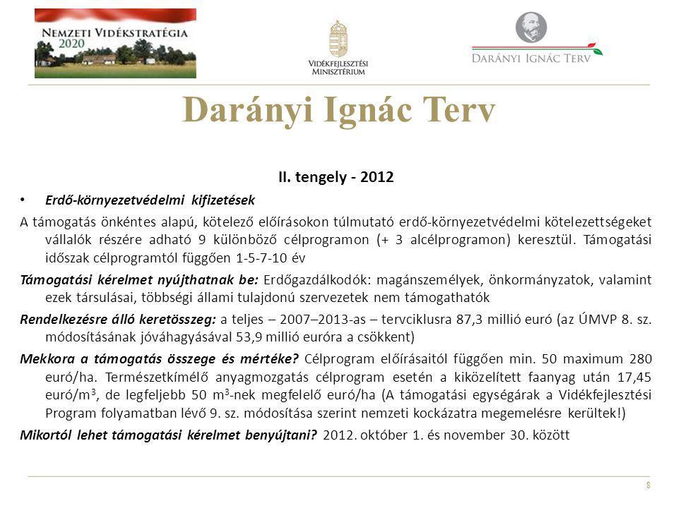 8 Darányi Ignác Terv II.