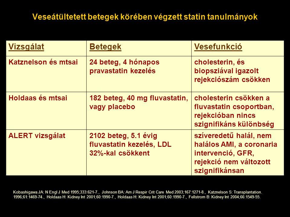 Veseátültetett betegek körében végzett statin tanulmányok VizsgálatBetegekVesefunkció Katznelson és mtsai24 beteg, 4 hónapos pravastatin kezelés chole