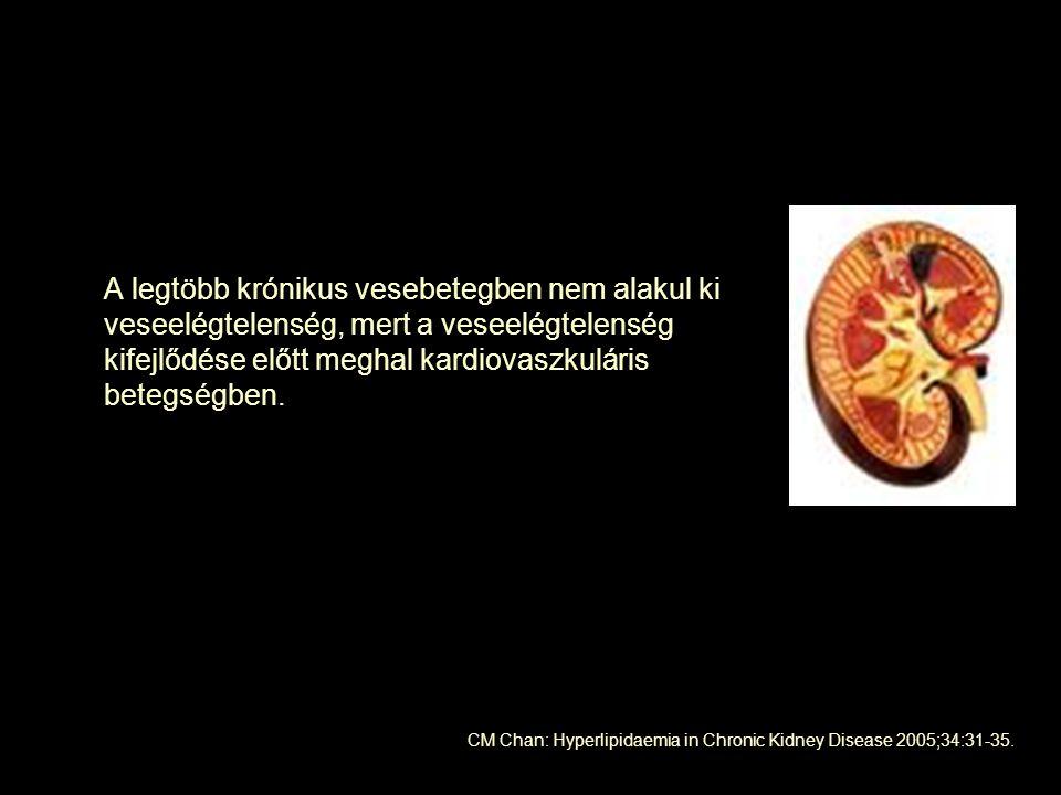 Célértékek lipidanyagcsere vonatkozásában (mmol/l) Szollár L: Metabolizmus 2010;5:3-7.