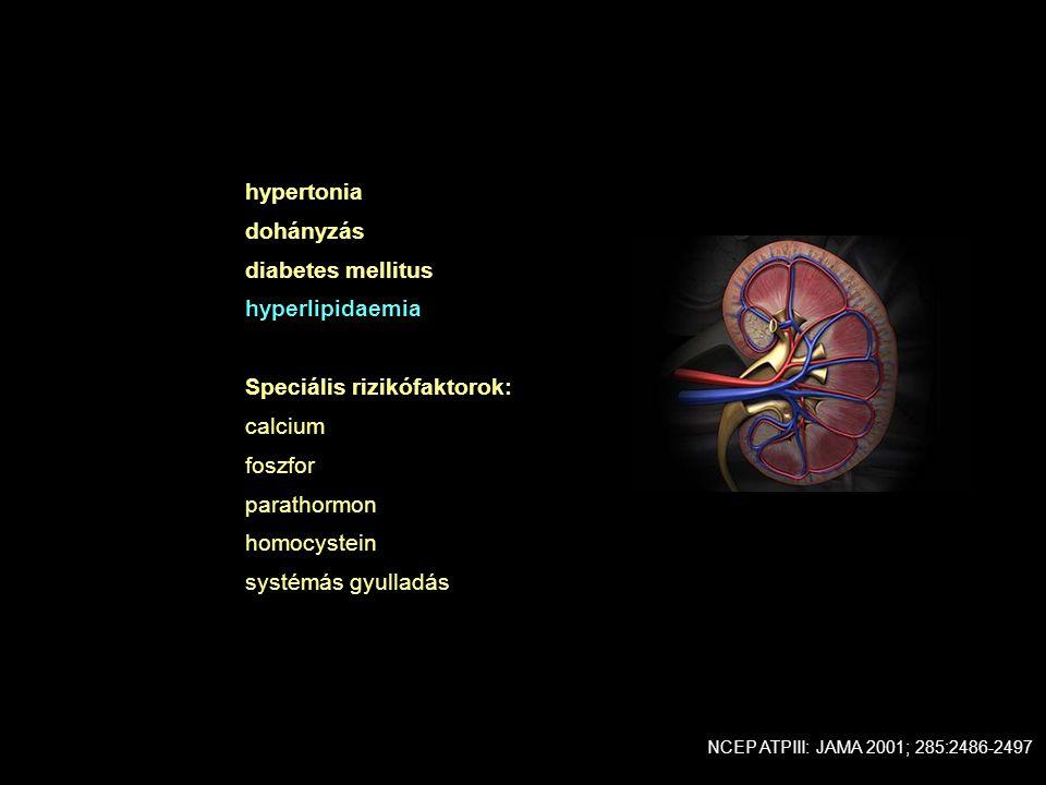 hypertonia dohányzás diabetes mellitus hyperlipidaemia Speciális rizikófaktorok: calcium foszfor parathormon homocystein systémás gyulladás NCEP ATPII