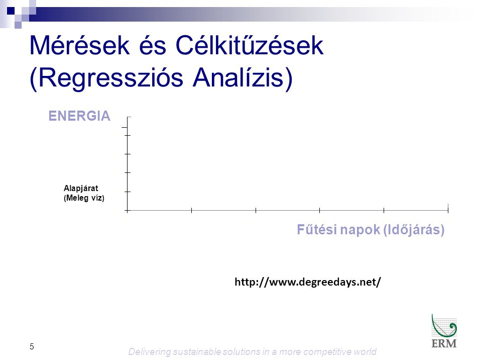 5 Mérések és Célkitűzések (Regressziós Analízis) ENERGIA Fűtési napok (Időjárás) Alapjárat ( Meleg víz )   Delivering sustainable solutions in a more competitive world