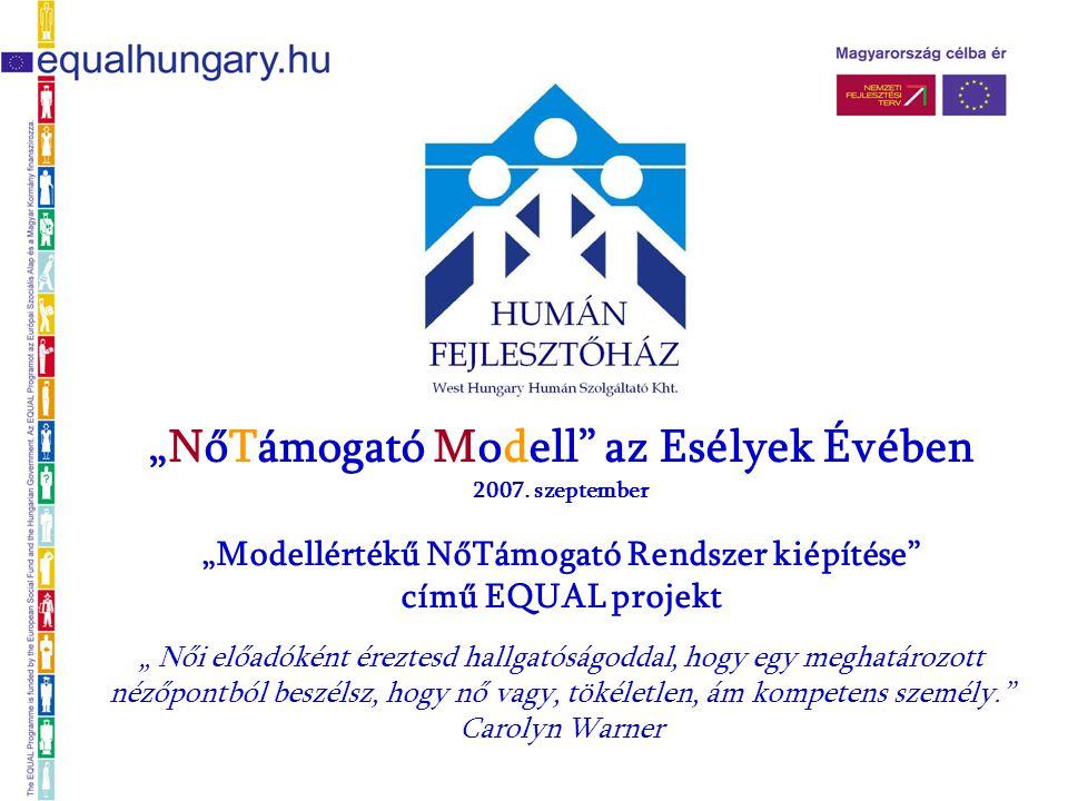 Az EQUAL Magyarországon: az esélyegyenlőségi EQUAL programok, programunk illeszkedése a projektötlet háttere A projekt bemutatása: céljai, célcsoportjai felépítése, tevékenységei képzés, foglalkoztatás jellemzői szolgáltatók, szolgáltatások, szolgáltatási igények partnerségek, szerepük, tevékenységük tapasztalataink átadása A projekt végső célja, terveink: A NőTámogató Kártya A program jövője: a szolgáltatás továbbfejlesztett variánsa, a munkáltatók aktív szerepvállalásának kísérlete (OFA)